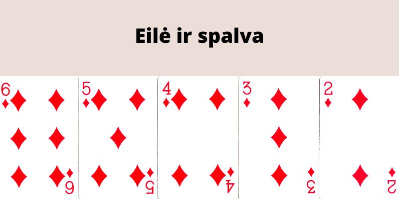 Pokerio kombinacijos lt - eilė ir spalva